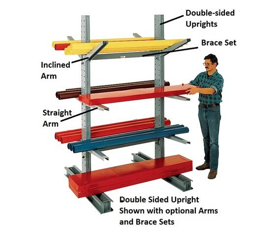 SERIES 1000 MEDIUM-DUTY CANTILEVER RACKS